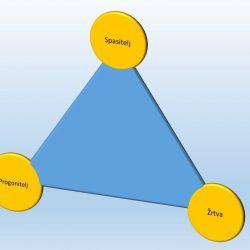 Karpmanov trokut